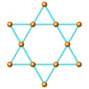 Kagome atomic lattices were named after traditional Japanese baskets with a characteristic hexagon-and-triangle weave pattern.