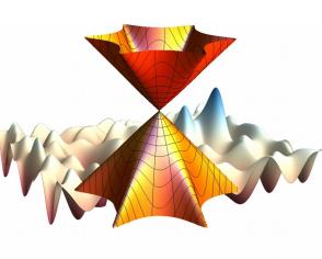 Shematski prikaz elektronske strukture Weylovog polumetala, zajedno sa slikom potencijala nereda.